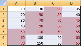 Conditional Formatting Range Result