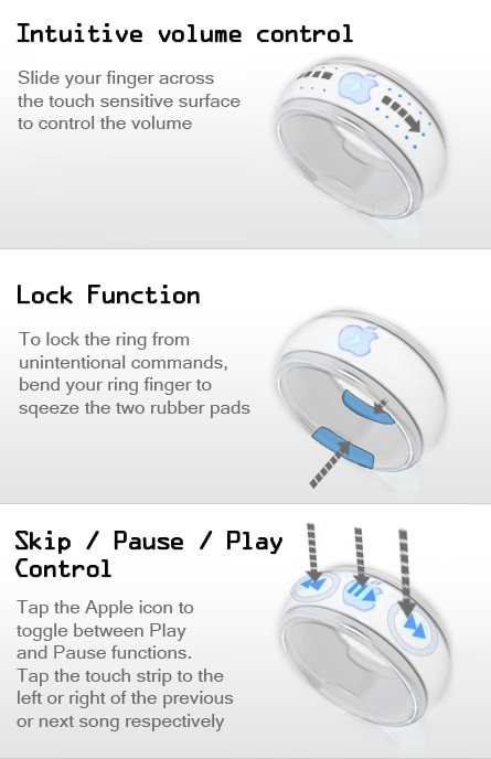 iRing - Bluetooth Ring Concept - Instructions