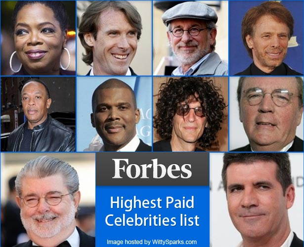 Forbes - Highest Paid Celebrities