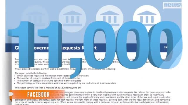 U.S._Govt._Requested_Info_for_20K_Facebookers_This_Year.jpg