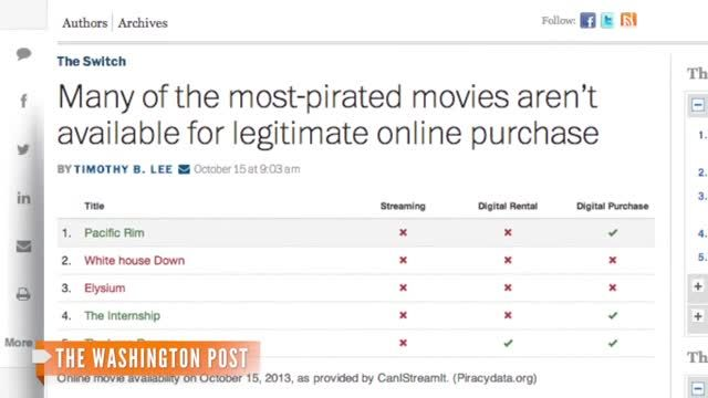 Could_the_Movie_Industry_Be_to_Blame_for_Online_Piracy_.jpg