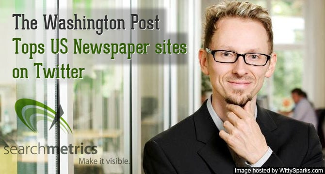 The Washington Post tops list of most popular US newspaper sites on Twitter, finds new study