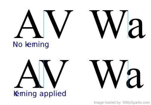Kerning in Typography