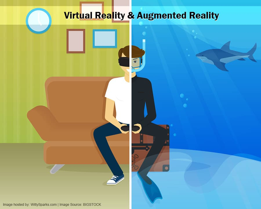 Virtual reality and Augmented reality is modern Innovation