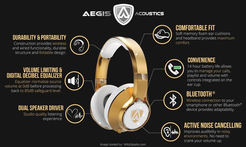 Aegis Acoustics Headphones To Prevent Hearing Loss
