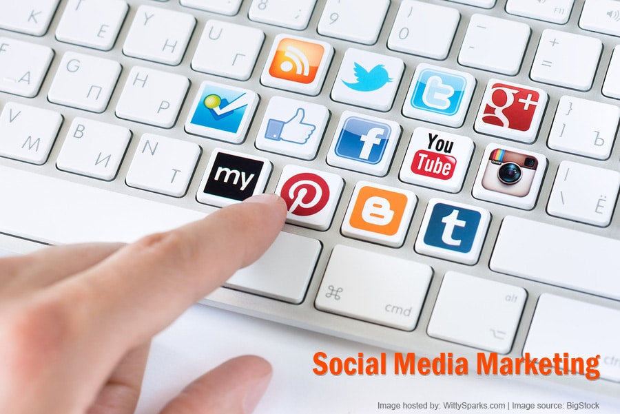 Social Media Communication and Marketing