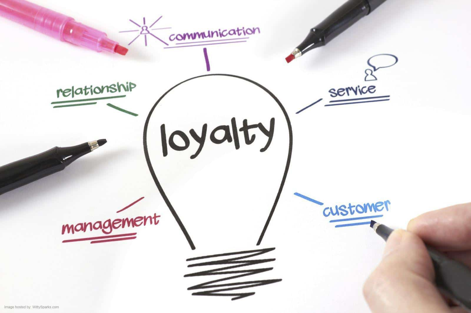 Business Loyalty