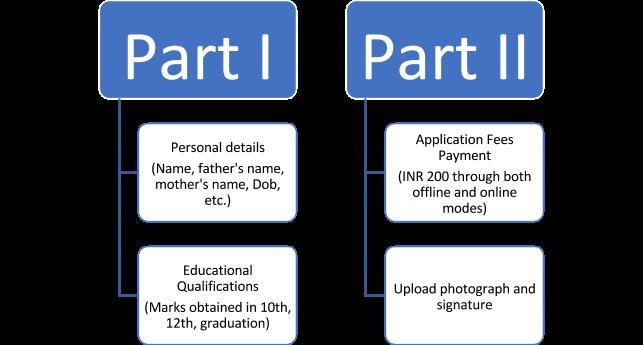 CDS Registration