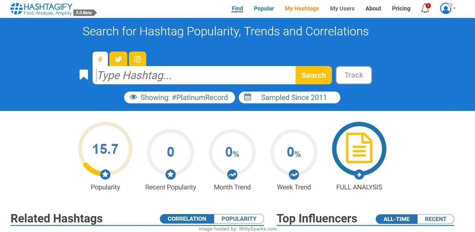 Hashtagify: Find and Analyse Top Twitter and Instagram Hashtags