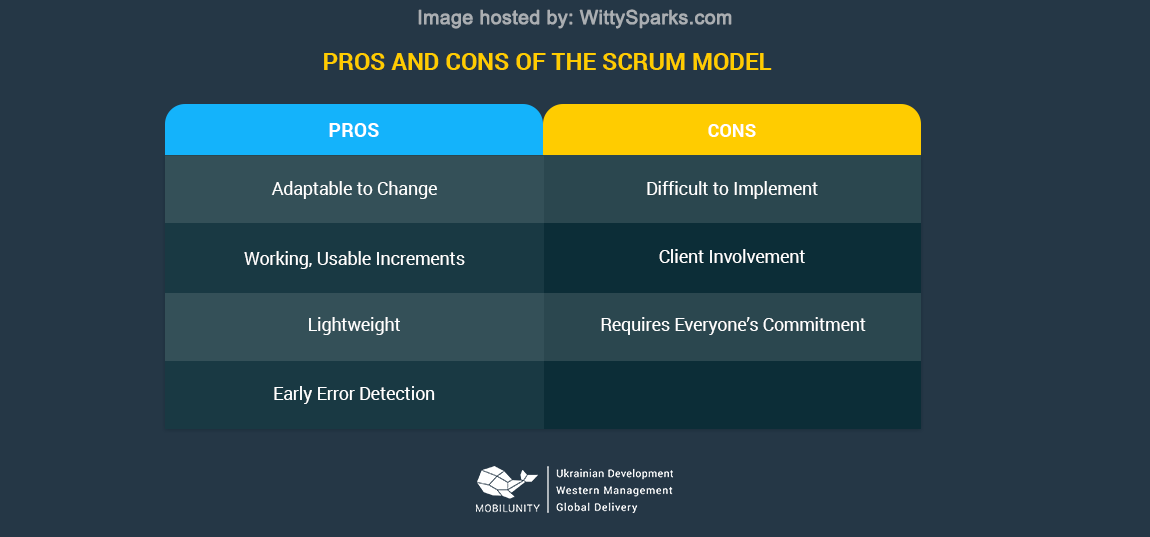 Pros and Cons Of The Scrum Model