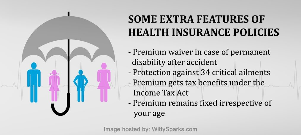Features of health insurance policies