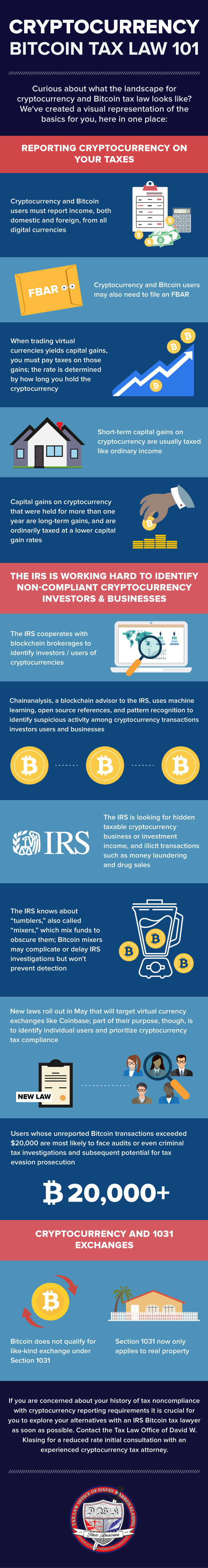Cryptocurrency Bitcoin Tax Law Infographic