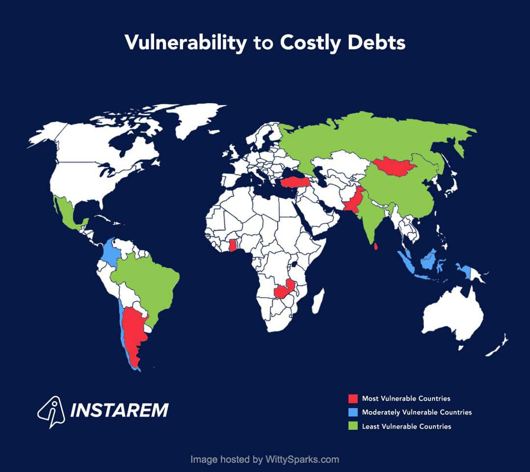 Instarem Vulnerability to Costly Debts