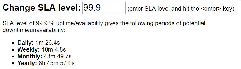 SLA Level