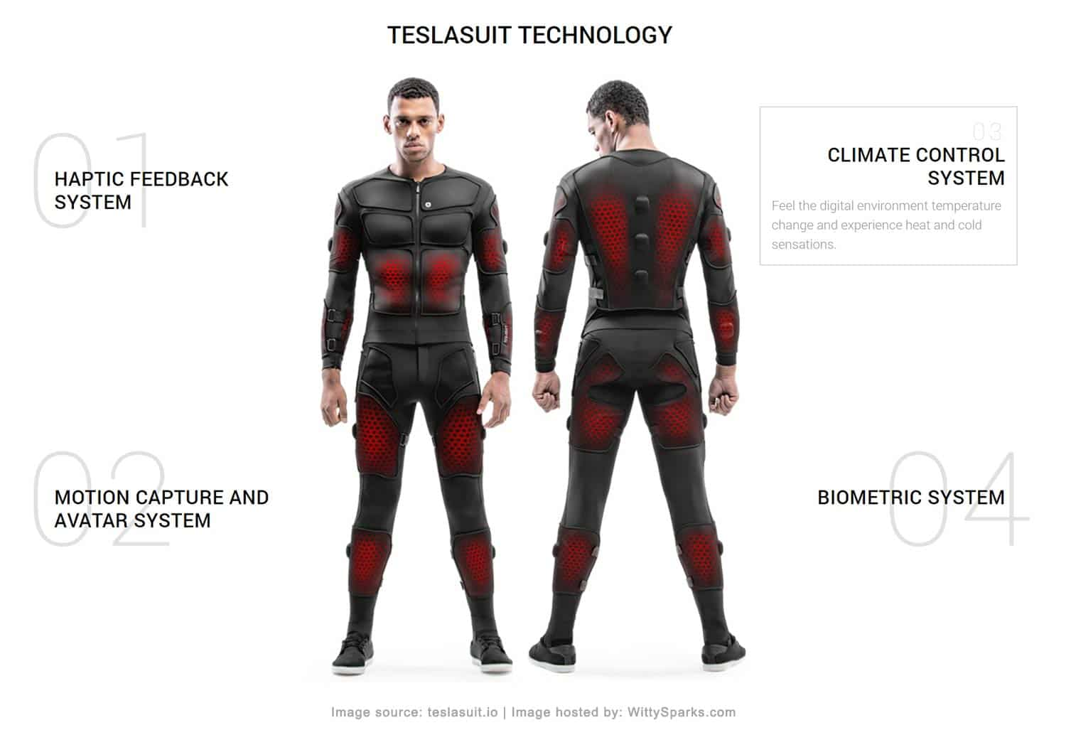 TESLASUIT - Ultimate tech in Smart Clothing